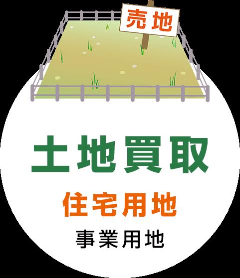 札幌不動産買取