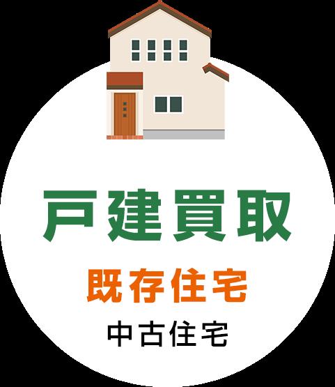 札幌 不動産
