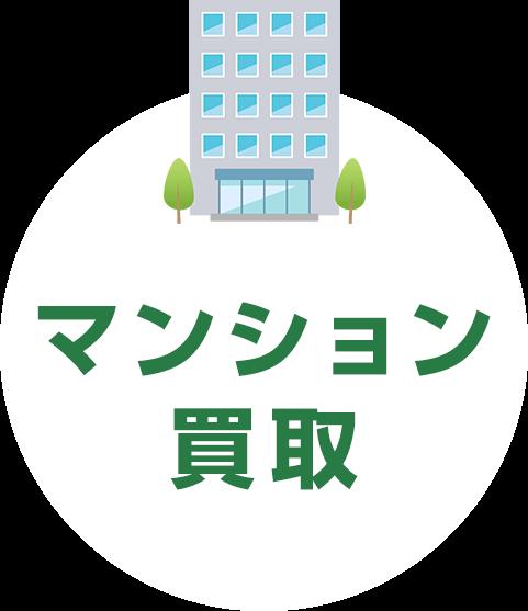 札幌近郊 不動産買取
